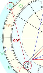 ドツボにはまる?トランジットの冥王星がネイタルの月と90度!