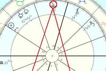 占星術のアスペクト「ヨッド(Yod)」!どんな意味や性格になる?