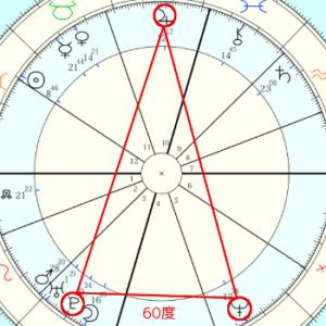 占星術のアスペクト「ヨッド(Yod)」!どんな意味がある?