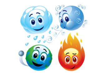 ホロスコープのエレメント(4元素)!多い?少ない?「持っている比率」による性格の違い