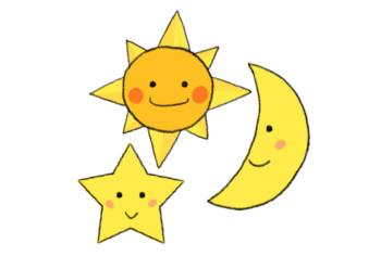 太陽と月とASCが人に及ぼす影響の違い