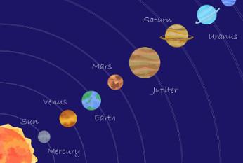 「ジオセントリック占星術」とは?「ヘリオセントリック占星術」との違い